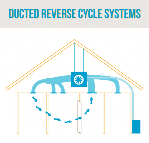 ducted-reverse-cycle-aircon-system