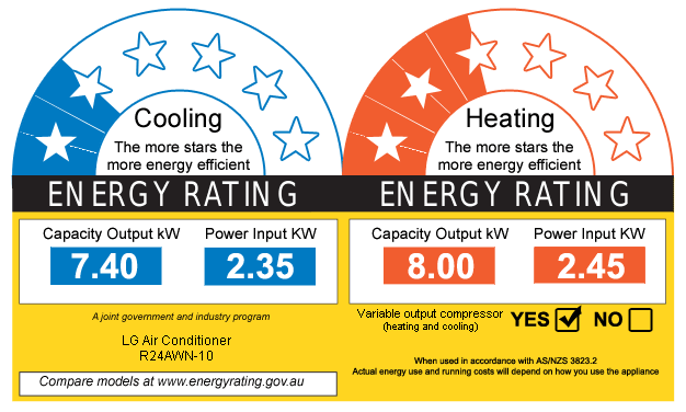 8 LG aircon energy rating label R24AWN-10
