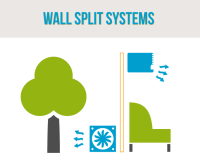 Wall split system aircon diagram